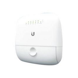 1. Ubiquiti Edgepoint Router EP-R6 ubiquiti
